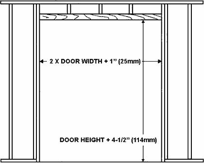Pocket door frame kits pocket door hardware homestead - Rough opening for exterior 36 inch door ...